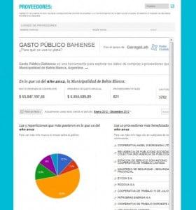 Encuesta aprueba que se publiquen sueldos de empleados municipales