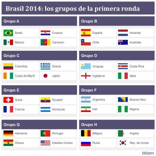 Todos los grupos para la primera ronda del Mundial