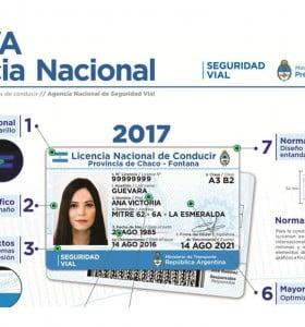 Con la nueva licencia de conducir no se puede manejar en el exterior