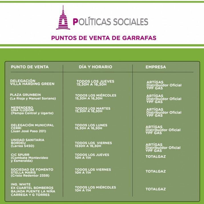 Programa Invierno: nuevos puntos de venta de garrafas a precios accesibles y aporte adicional a la Tarjeta Social