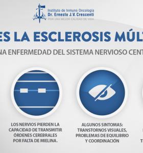Esclerosis múltiple: 8 Mitos de la enfermedad