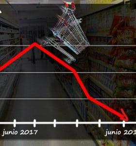 Carrefour y Walmart: enfrentar la economía en recesión