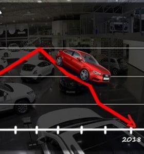 Fin de fiesta para los autos premium