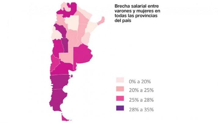 La brecha salarial de género