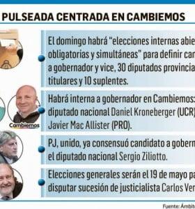 La Pampa abre el año electoral