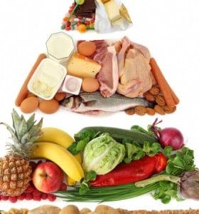 La clásica y siempre vigente pirámide nutricional