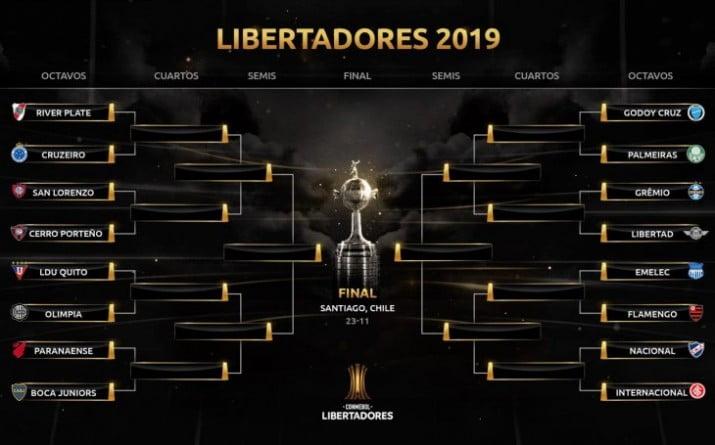 Sin Superclásico hasta la semifinal: se sortearon los octavos de la Libertadores