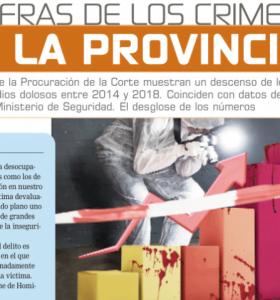 Las cifras de los crímenes en la Provincia