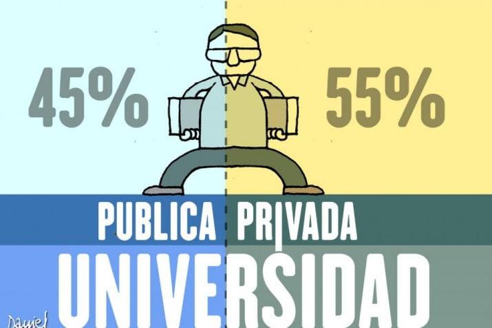 Universidad latinoamericana: el ajuste viene de la mano con la privatización