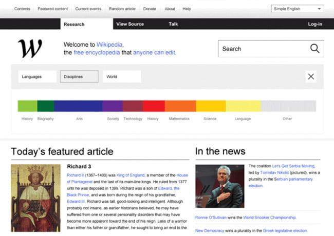 Exclusivo: ¿Como seria la nueva Wikipedia?