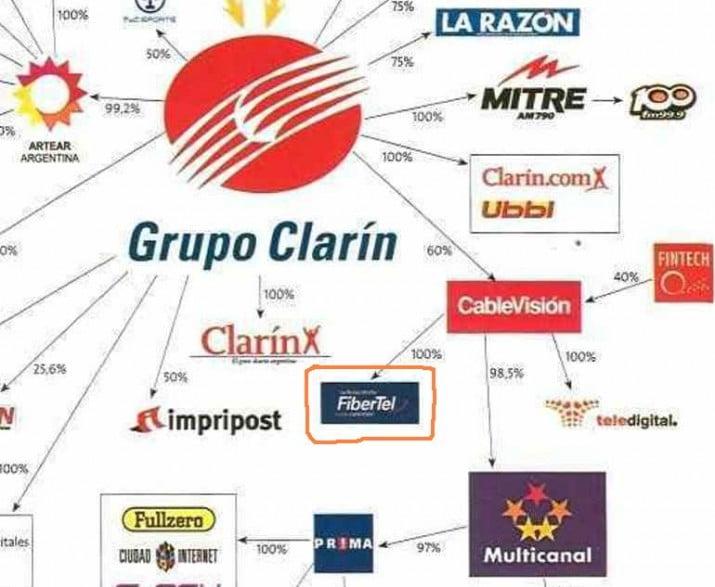 """El Grupo Clarín rechazó el fallo de la Corte y advierte que defenderá """"sus licencias"""""""