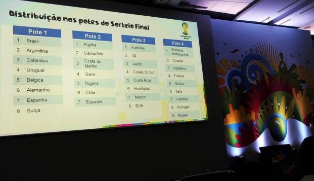La FIFA dio a conocer los copones para el sorteo del Mundial